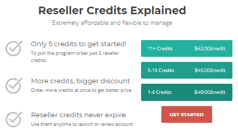 Sitegrond reseller credits