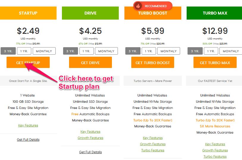 a2hosting shared hosting plans