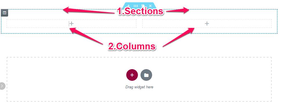 Elementor Interface Key Areas